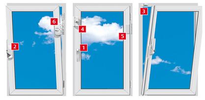 Übersicht an Fenstersicherung für hohen Einbruchschutz.